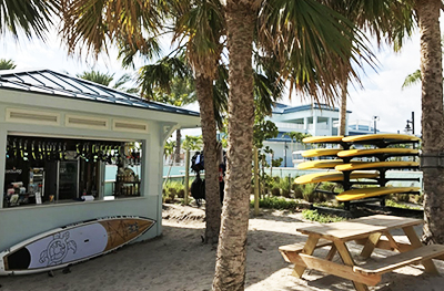 office of Paddle Boarding Palm Beach